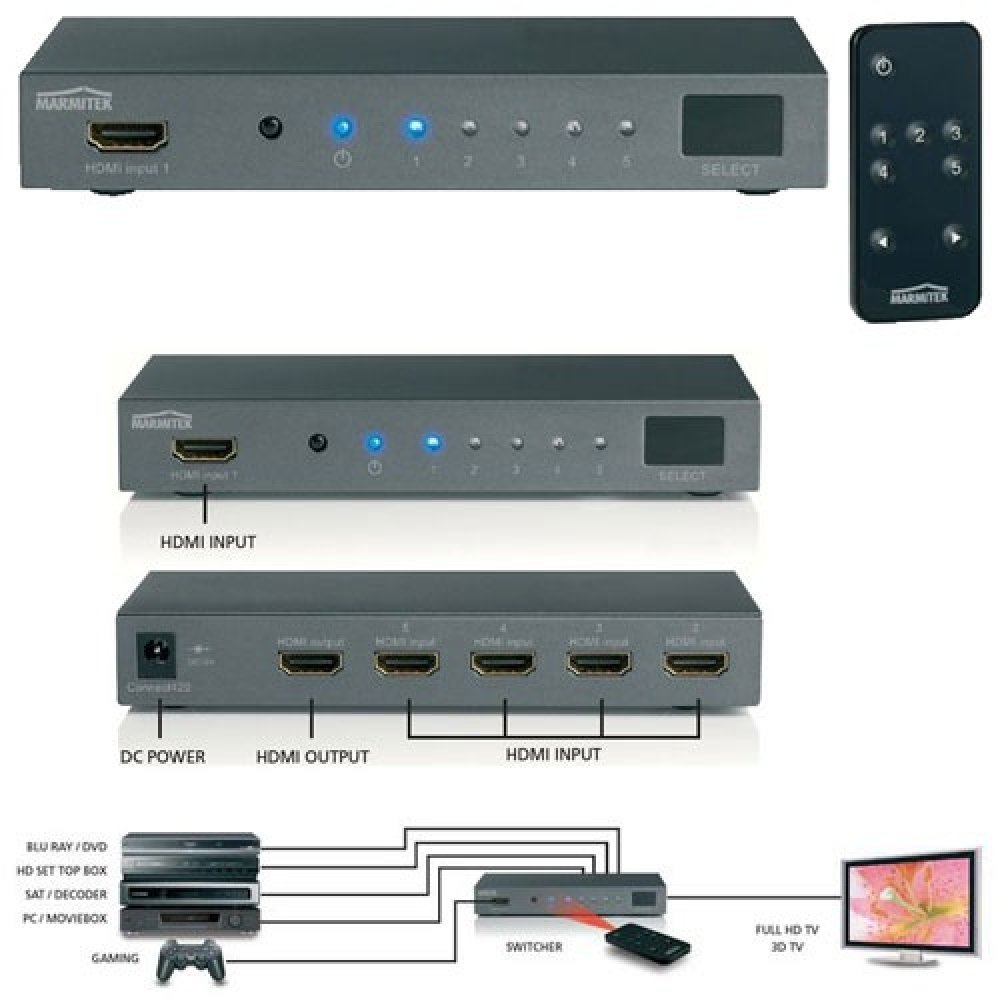 Full HD 5 input / 1 output HDMI Switcher with 3D support